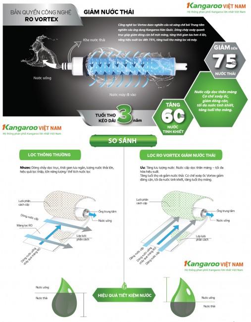 Máy lọc nước Hydrogen KG100HA tủ Vertu