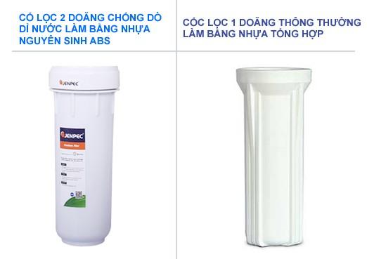 Máy lọc nước Jenpec MIX-8000 UV diệt khuẩn Không vỏ