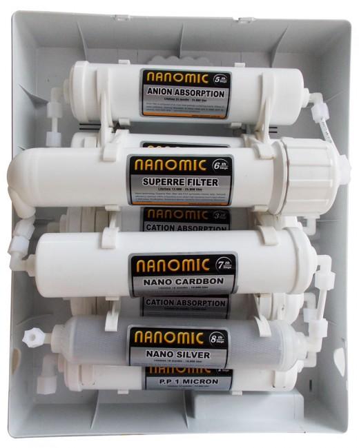 Máy lọc nước Nanomic 8 lõi vỏ hộp