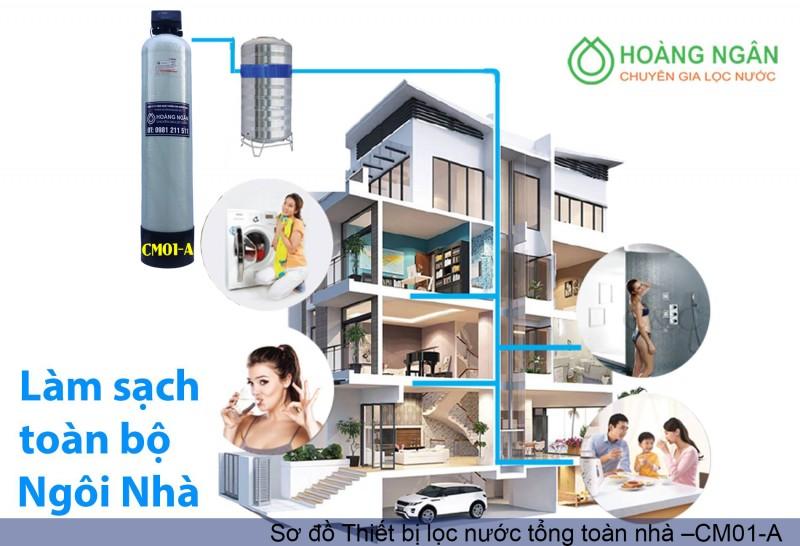 Thiết bị lọc nước tổng toàn nhà –CM01-A