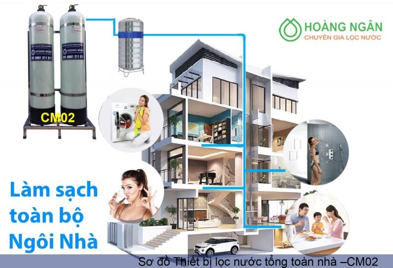 Thiết bị lọc nước tổng toàn nhà –CM02