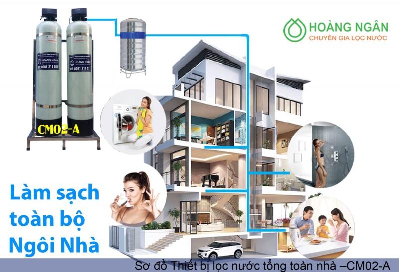 Thiết bị lọc nước tổng toàn nhà –CM02-A