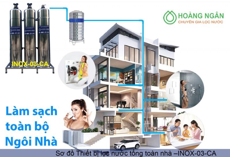 Thiết bị lọc nước tổng toàn nhà INOX-03-CA